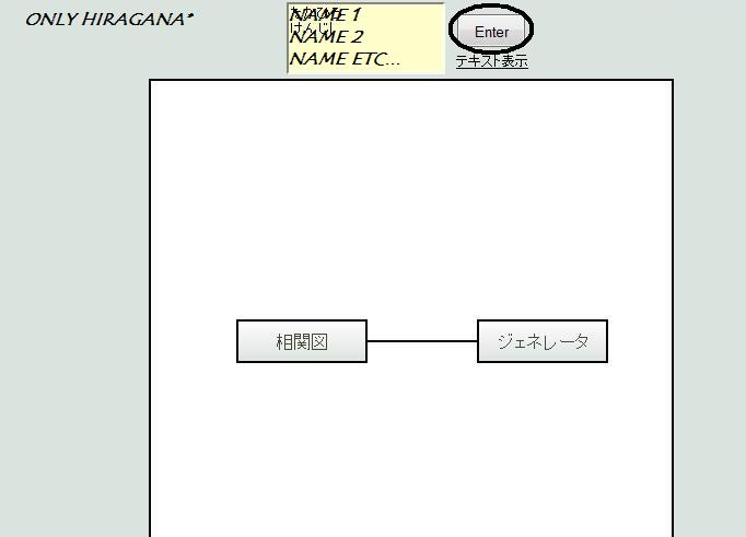 correlation diagram generator   the c i a  chisato fan correlation diagram generator